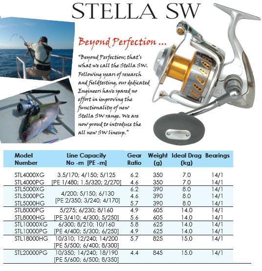Star Tackle Singapore: Shimano Stella SW