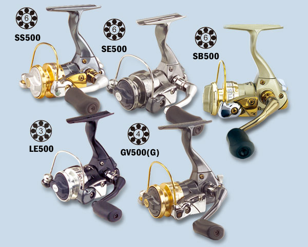 Tica Cetus SS500 Spinning Reel