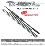 Shimano Tribal Lite